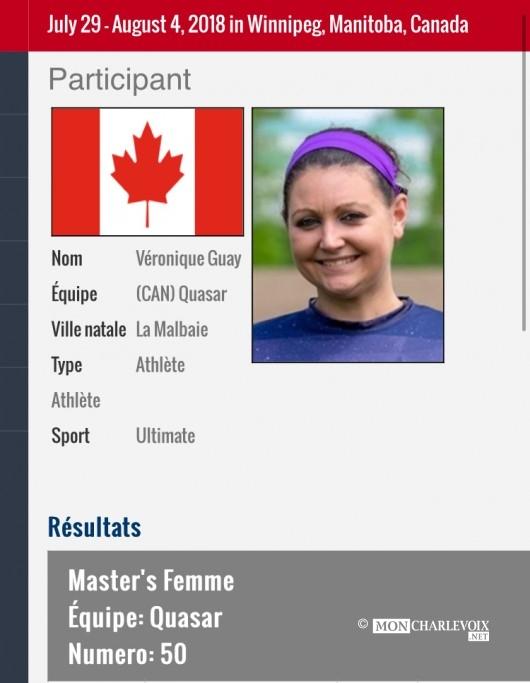 Fiche de joueur - Championnat du monde 2018 - Winnipeg